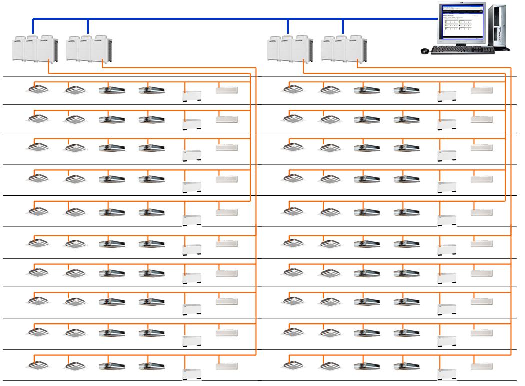 WEB Tabanlı Merkezi Kumandalar ile VRF Klima Sistemi kontrolünü çok basit biçimde yapabilirsiniz.